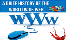A Brief History of world Wide Web