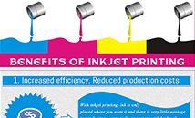 Benefits of Inkjet Printing