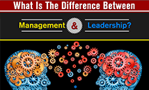 Difference between management & leadership