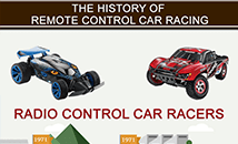 History of remote control car racing