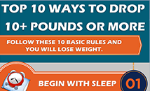 Top 10 Ways to Drop 10 Pounds or More
